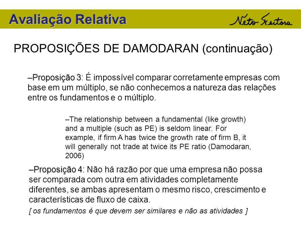 Avaliação Relativa PROPOSIÇÕES DE DAMODARAN (continuação)