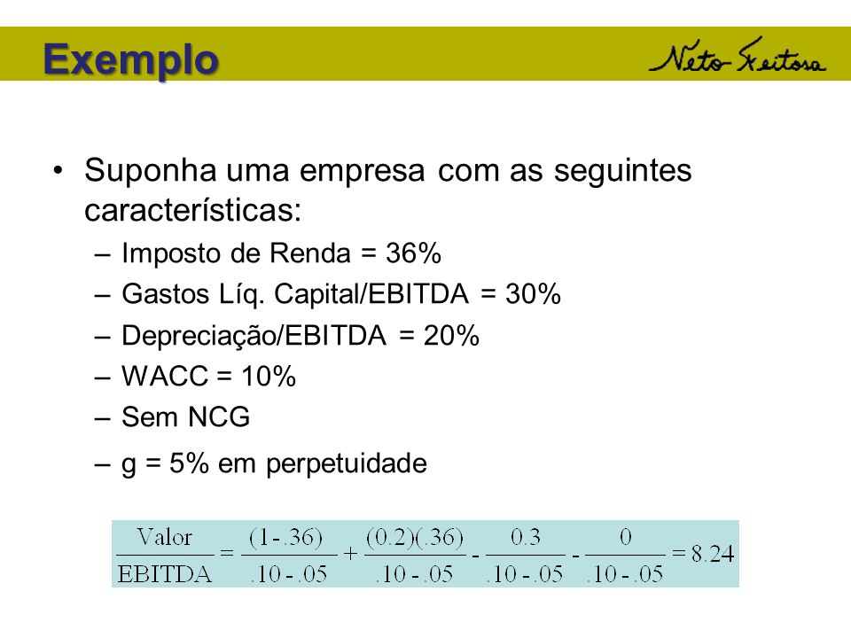 Exemplo Suponha uma empresa com as seguintes características: