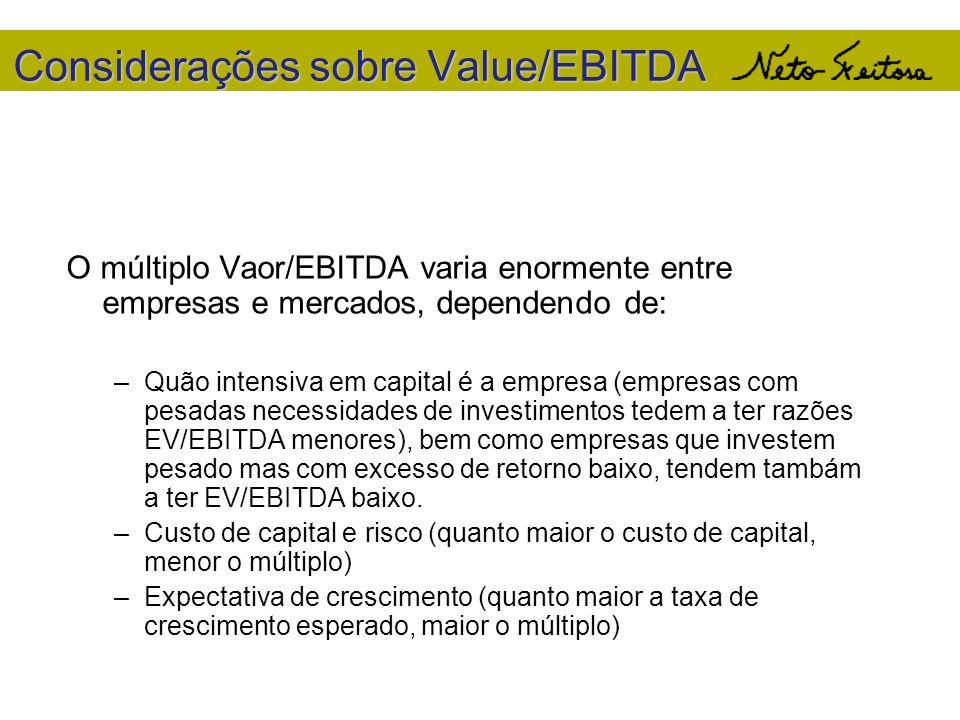 Considerações sobre Value/EBITDA