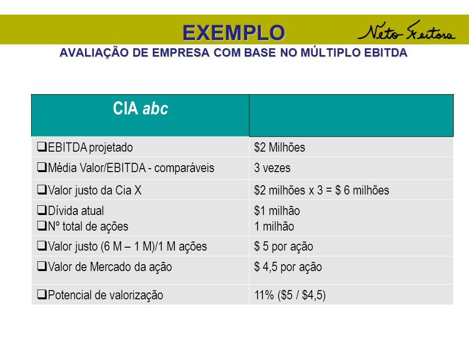 EXEMPLO AVALIAÇÃO DE EMPRESA COM BASE NO MÚLTIPLO EBITDA