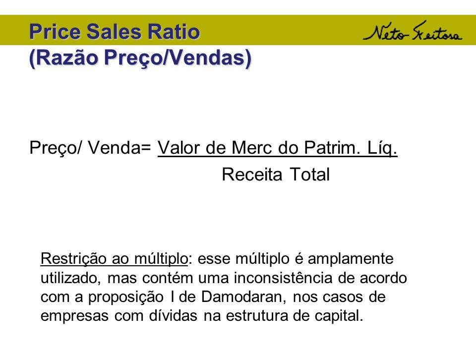 Price Sales Ratio (Razão Preço/Vendas)