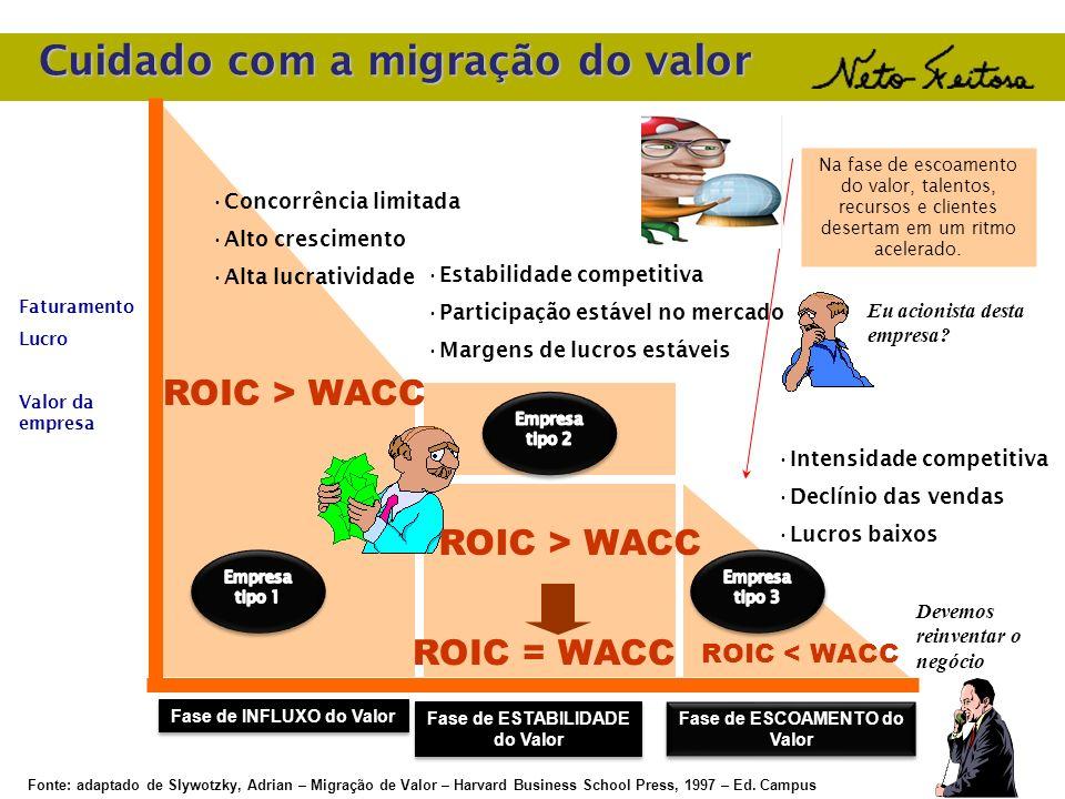 Cuidado com a migração do valor