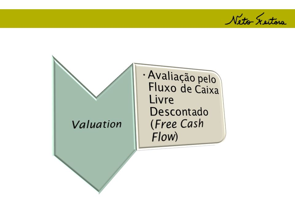 Avaliação pelo Fluxo de Caixa Livre Descontado (Free Cash Flow)