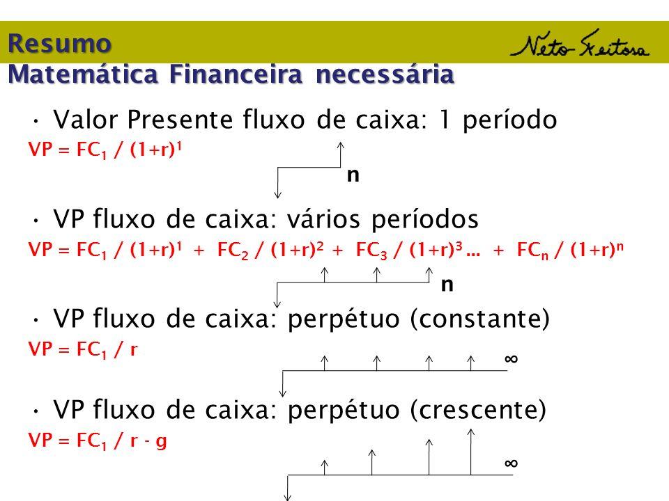 Resumo Matemática Financeira necessária