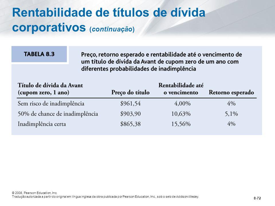 Rentabilidade de títulos de dívida corporativos (continuação)