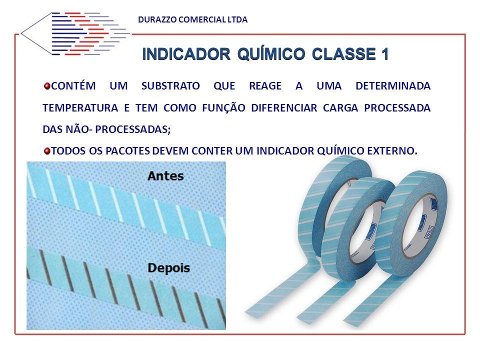 INDICADOR QUÍMICO CLASSE 1