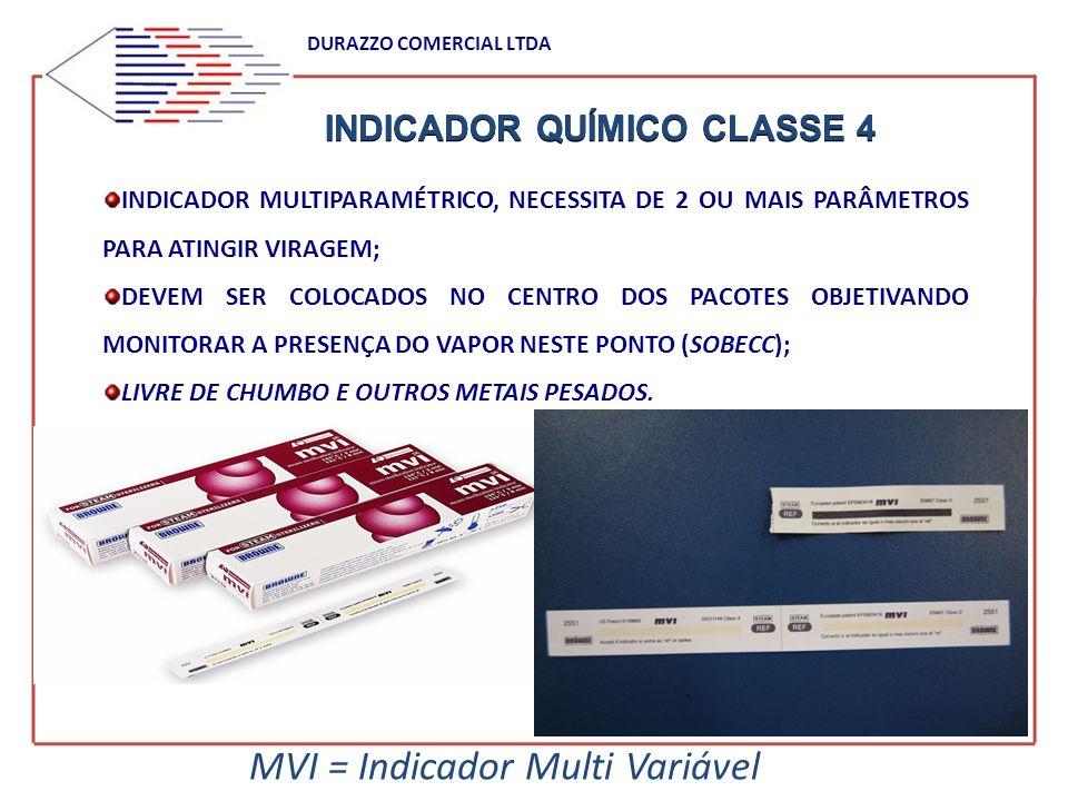 INDICADOR QUÍMICO CLASSE 4