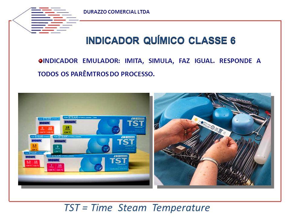 INDICADOR QUÍMICO CLASSE 6