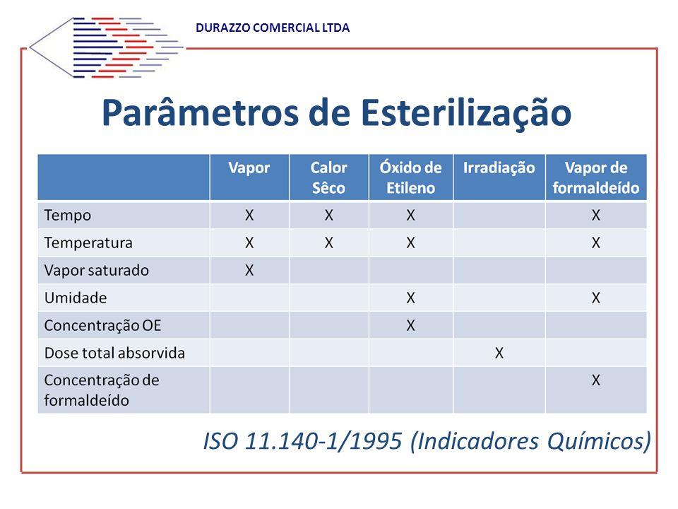 Parâmetros de Esterilização