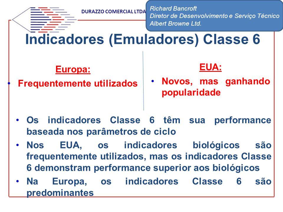 Indicadores (Emuladores) Classe 6