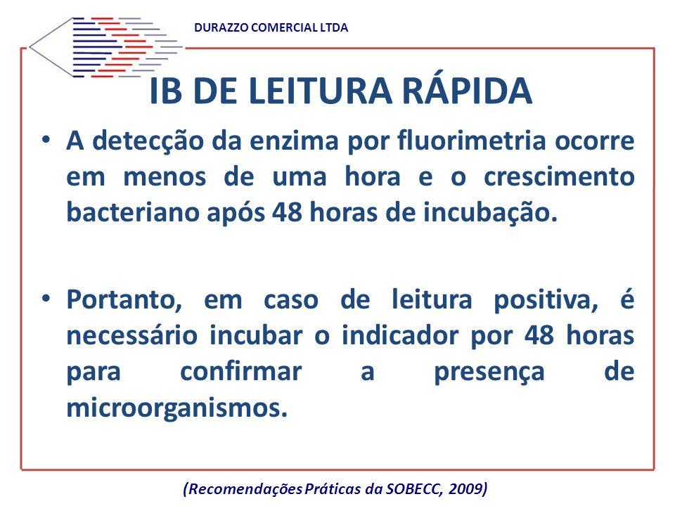 (Recomendações Práticas da SOBECC, 2009)