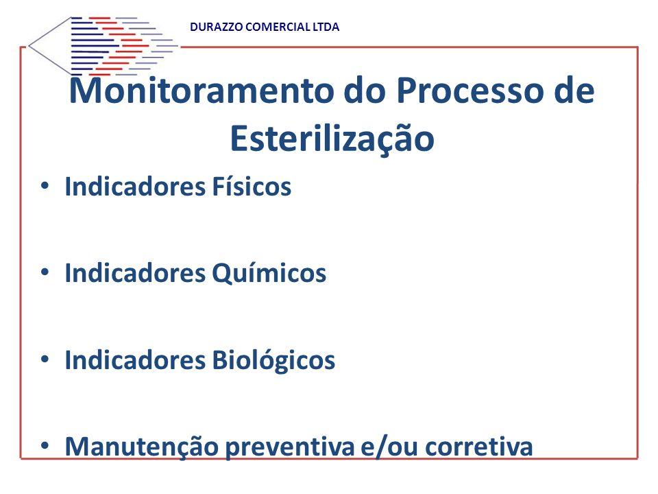 Monitoramento do Processo de Esterilização