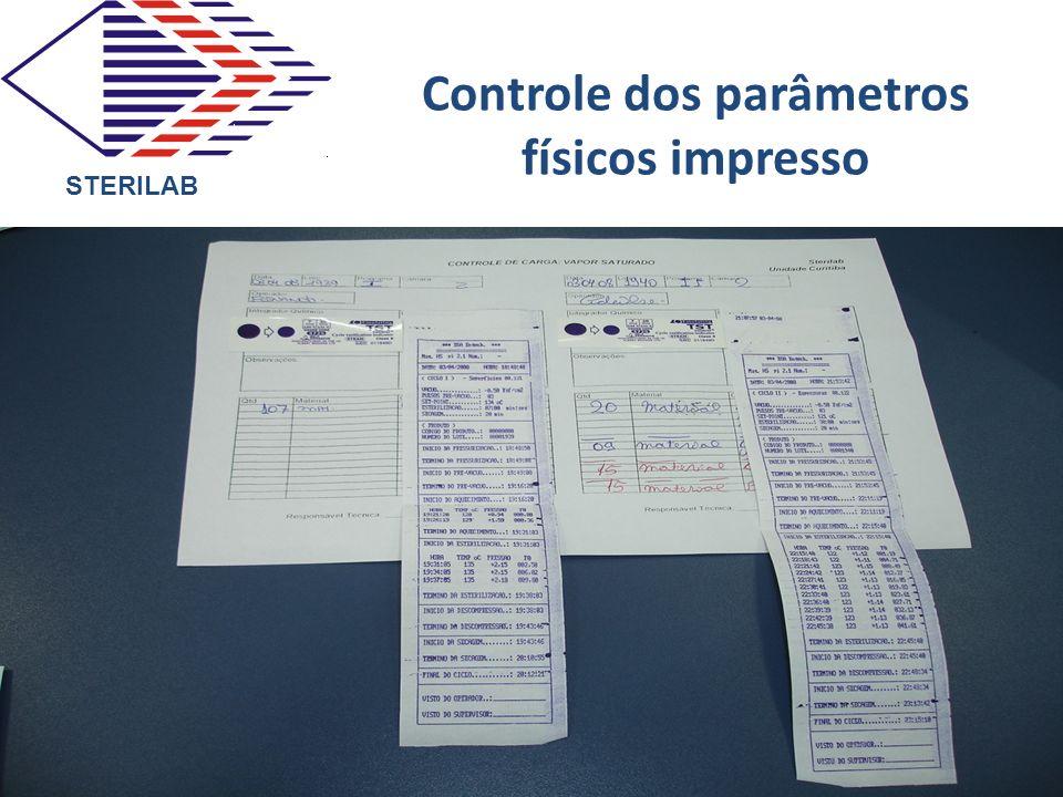 Controle dos parâmetros físicos impresso