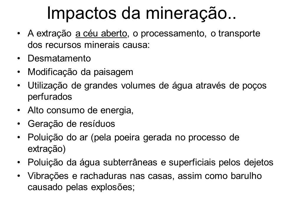Impactos da mineração.. A extração a céu aberto, o processamento, o transporte dos recursos minerais causa: