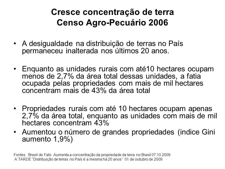 Cresce concentração de terra Censo Agro-Pecuário 2006
