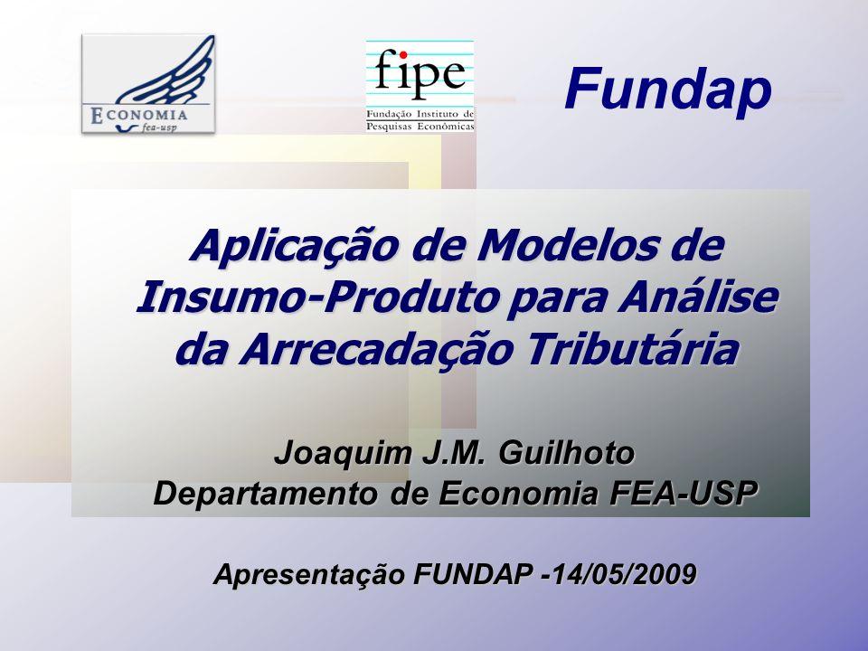 Departamento de Economia FEA-USP Apresentação FUNDAP -14/05/2009