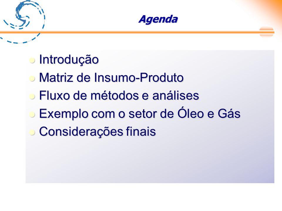 Matriz de Insumo-Produto Fluxo de métodos e análises