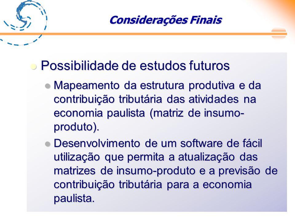 Possibilidade de estudos futuros