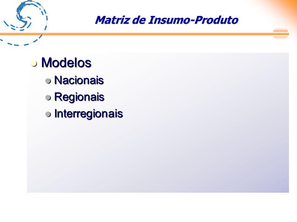 Matriz de Insumo-Produto