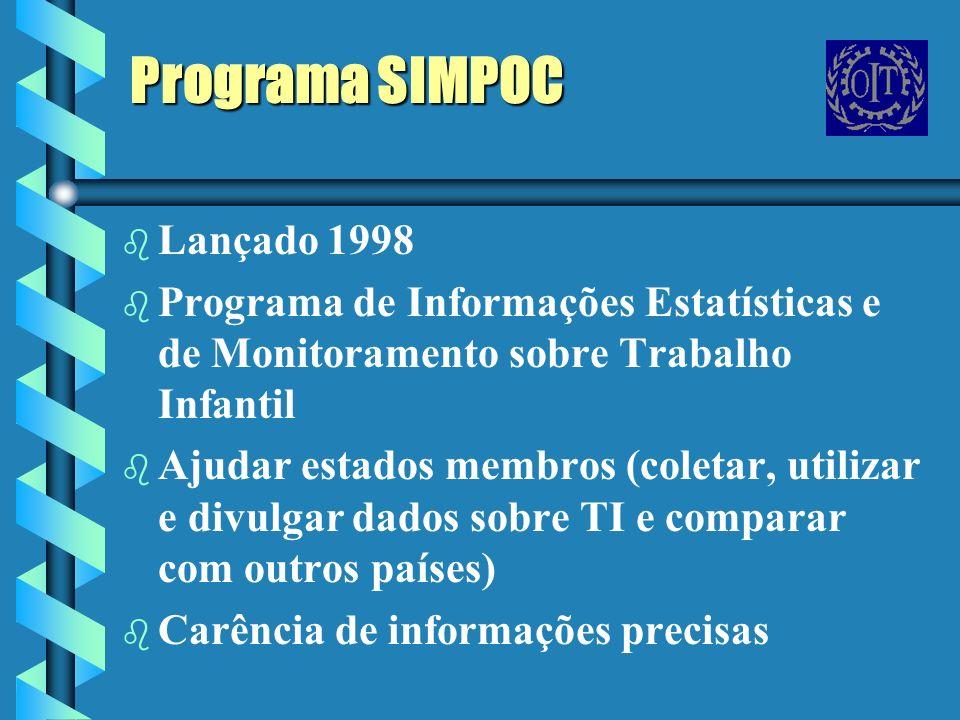 Programa SIMPOC Lançado 1998
