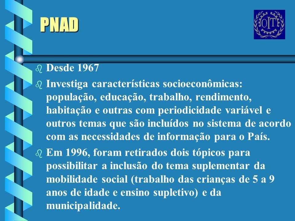 PNAD Desde 1967.
