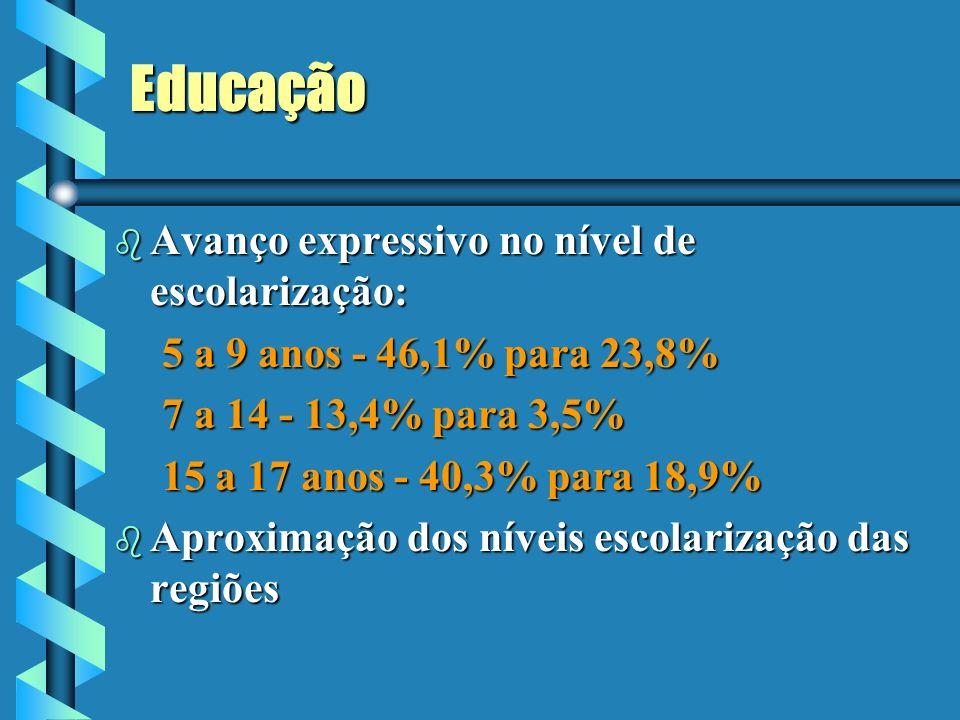 Educação Avanço expressivo no nível de escolarização: