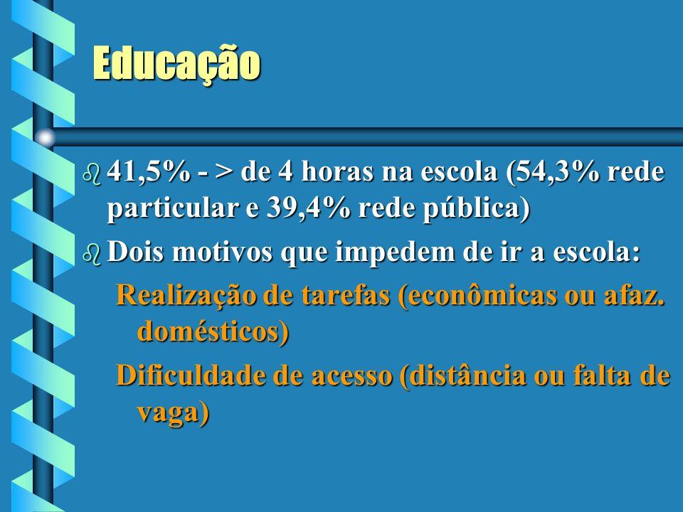 Educação 41,5% - > de 4 horas na escola (54,3% rede particular e 39,4% rede pública) Dois motivos que impedem de ir a escola: