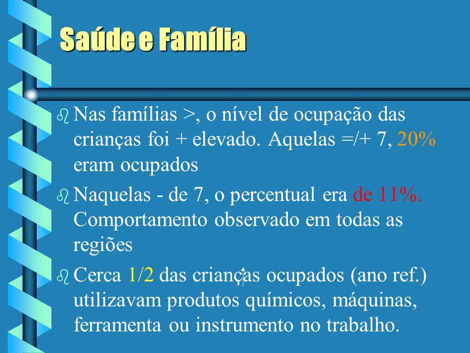Saúde e Família Nas famílias >, o nível de ocupação das crianças foi + elevado. Aquelas =/+ 7, 20% eram ocupados.