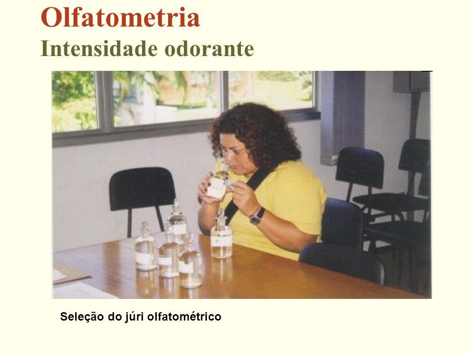 Olfatometria Intensidade odorante
