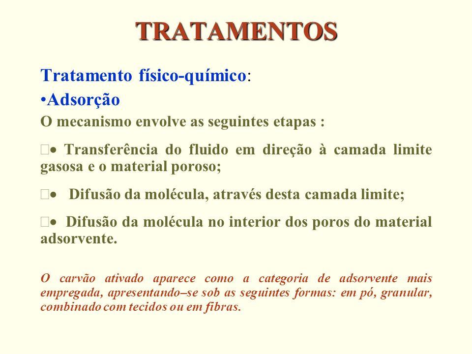 TRATAMENTOS Tratamento físico-químico: Adsorção