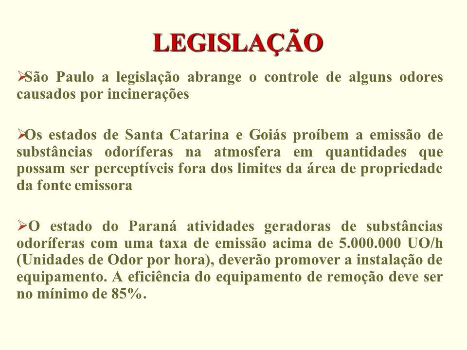 LEGISLAÇÃO São Paulo a legislação abrange o controle de alguns odores causados por incinerações.