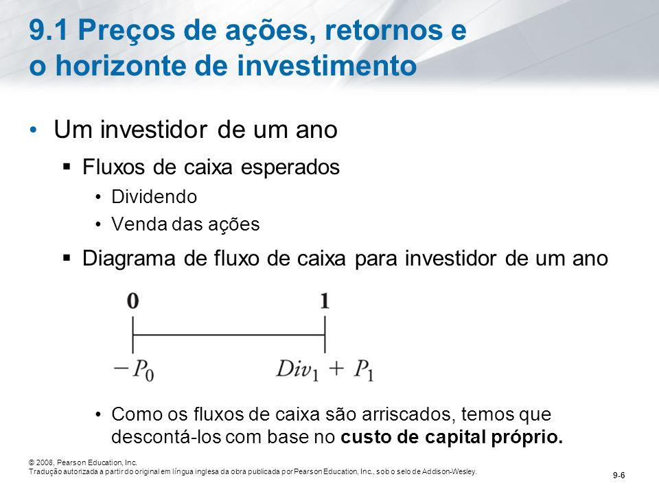 9.1 Preços de ações, retornos e o horizonte de investimento