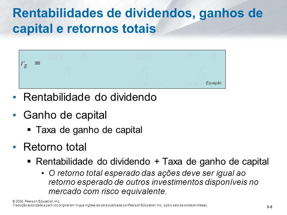 Rentabilidades de dividendos, ganhos de capital e retornos totais