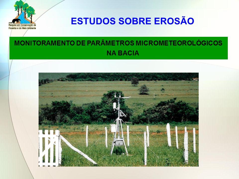 MONITORAMENTO DE PARÂMETROS MICROMETEOROLÓGICOS NA BACIA
