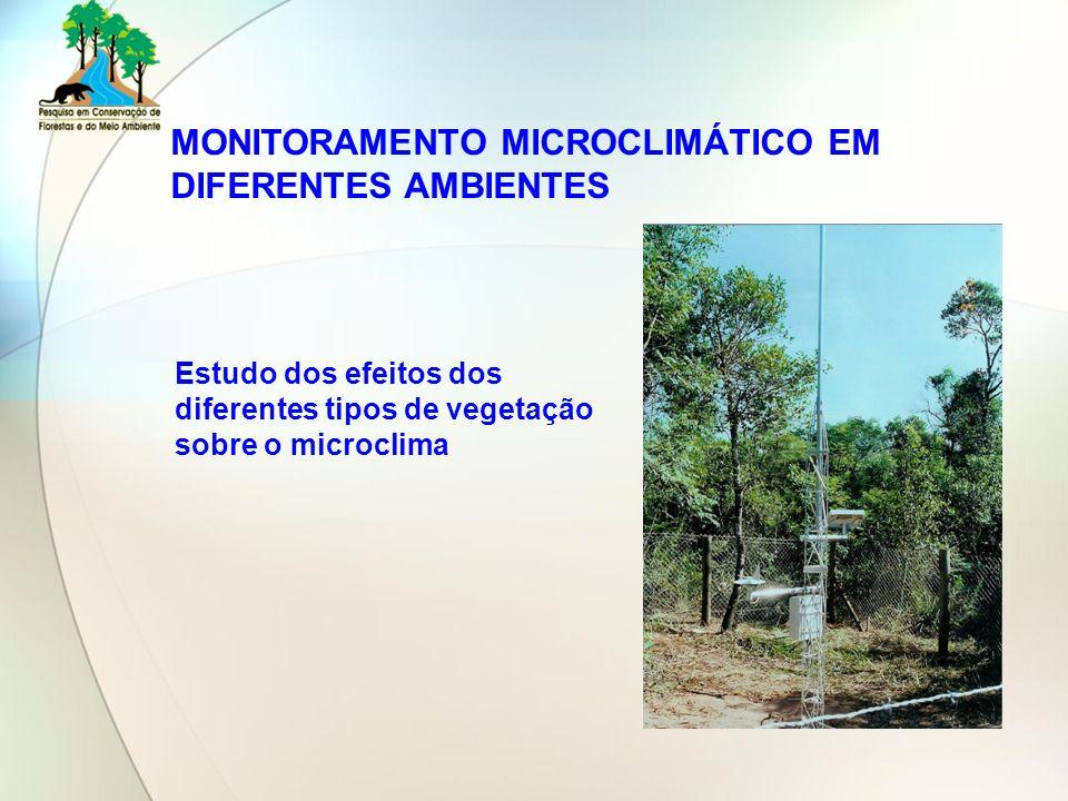 MONITORAMENTO MICROCLIMÁTICO EM DIFERENTES AMBIENTES