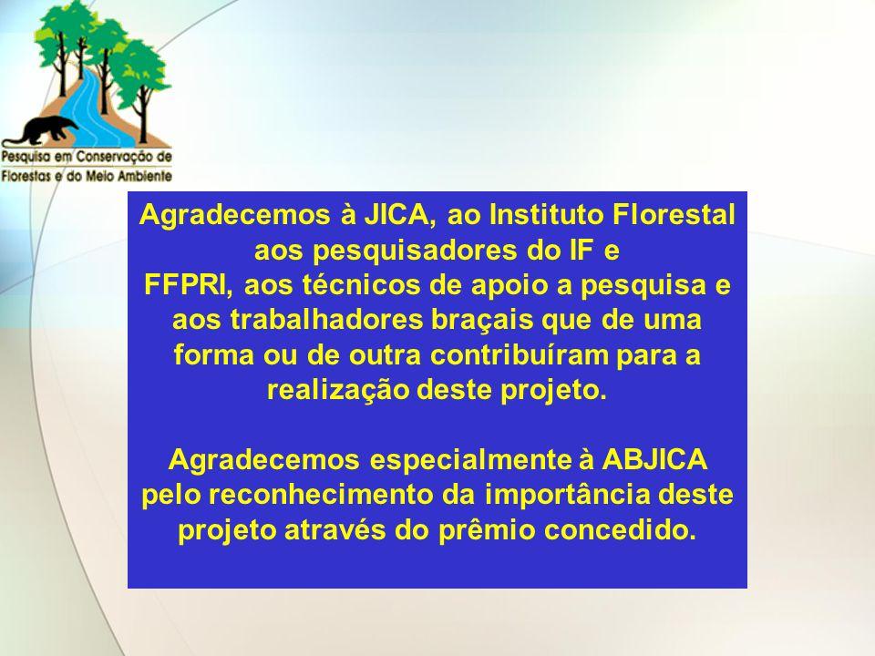 Agradecemos à JICA, ao Instituto Florestal aos pesquisadores do IF e FFPRI, aos técnicos de apoio a pesquisa e aos trabalhadores braçais que de uma forma ou de outra contribuíram para a realização deste projeto.