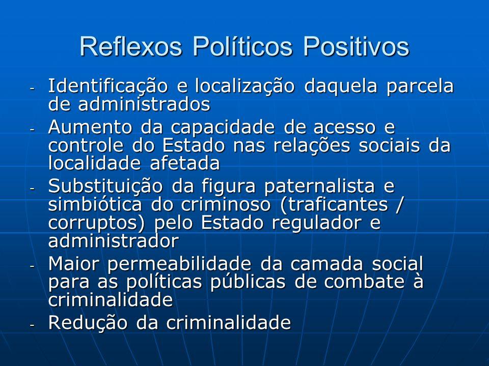 Reflexos Políticos Positivos