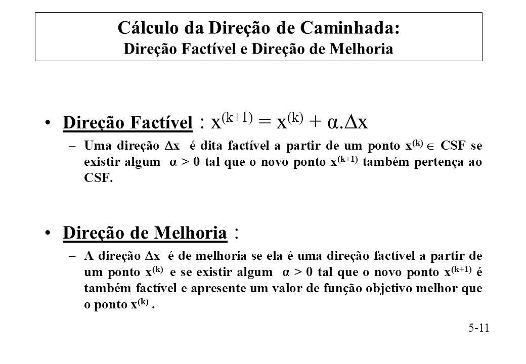 Direção Factível : x(k+1) = x(k) + α.x