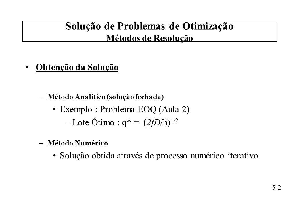 Solução de Problemas de Otimização Métodos de Resolução