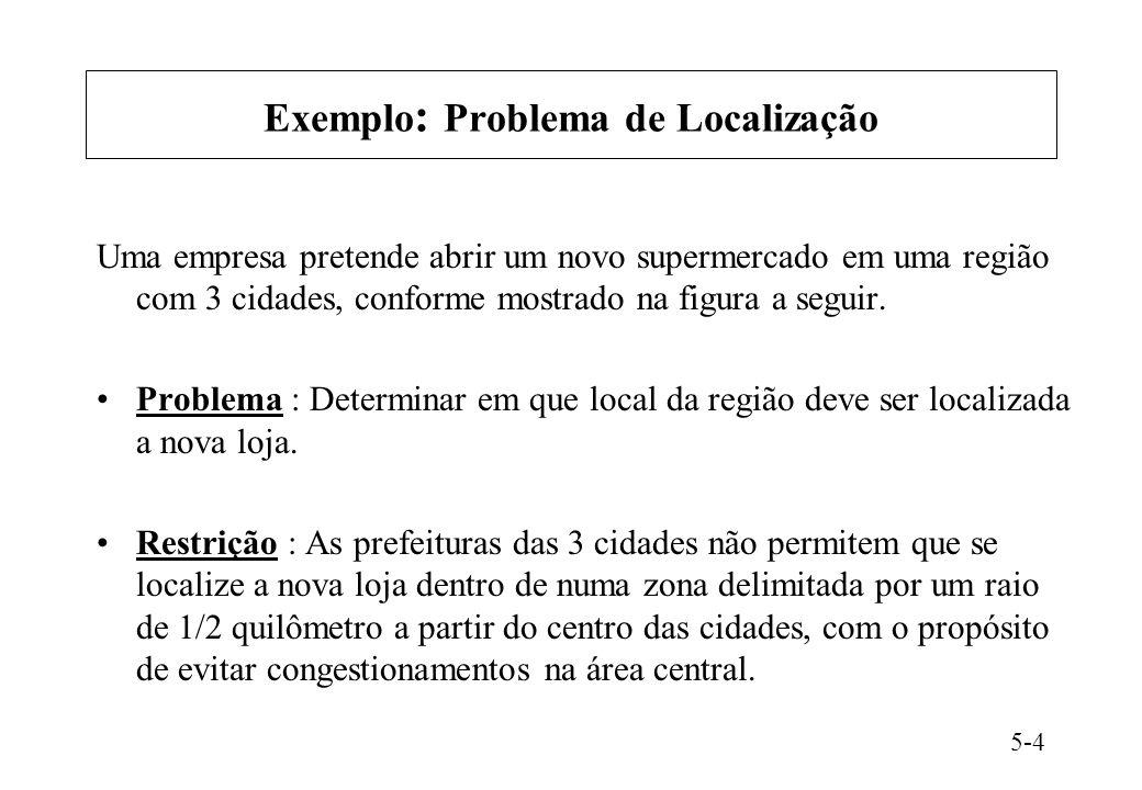 Exemplo: Problema de Localização