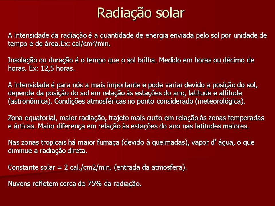 Radiação solar A intensidade da radiação é a quantidade de energia enviada pelo sol por unidade de tempo e de área.Ex: cal/cm2/min.