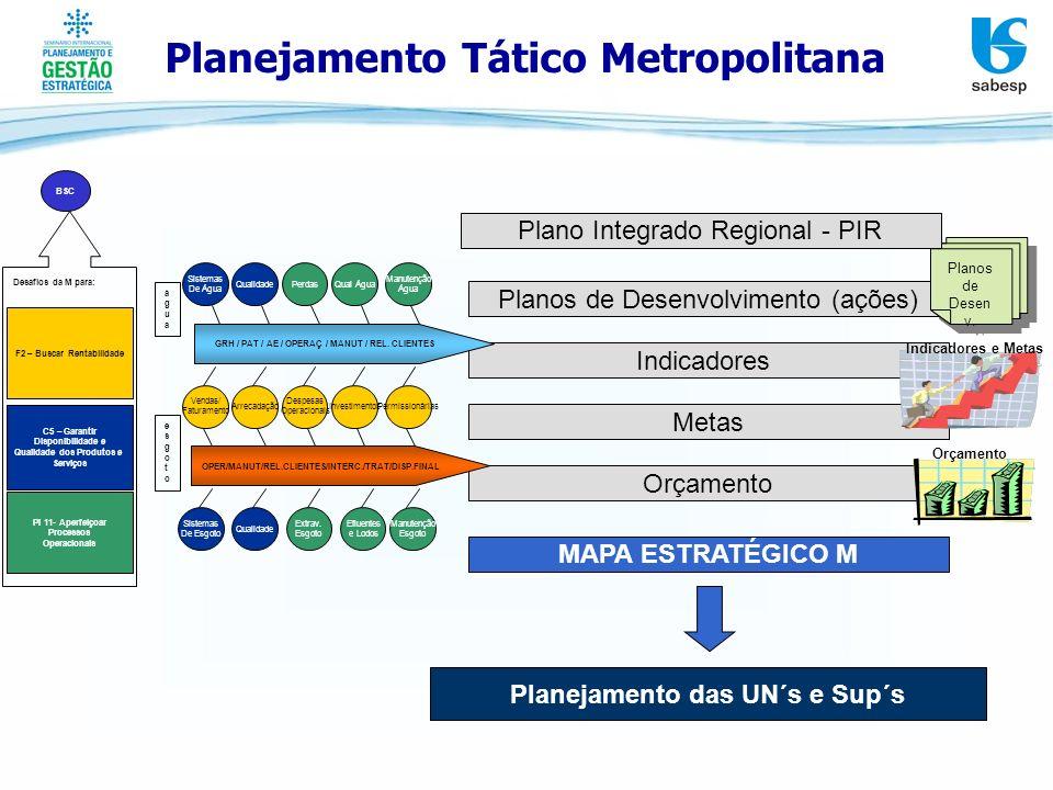 Planejamento Tático Metropolitana
