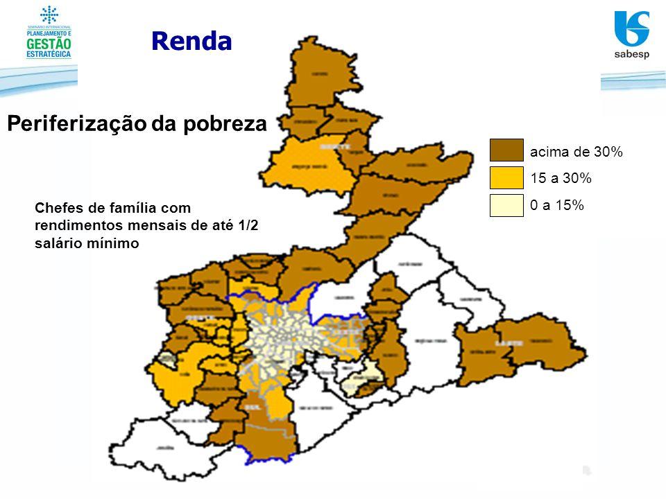 Renda Periferização da pobreza acima de 30% 15 a 30% 0 a 15%