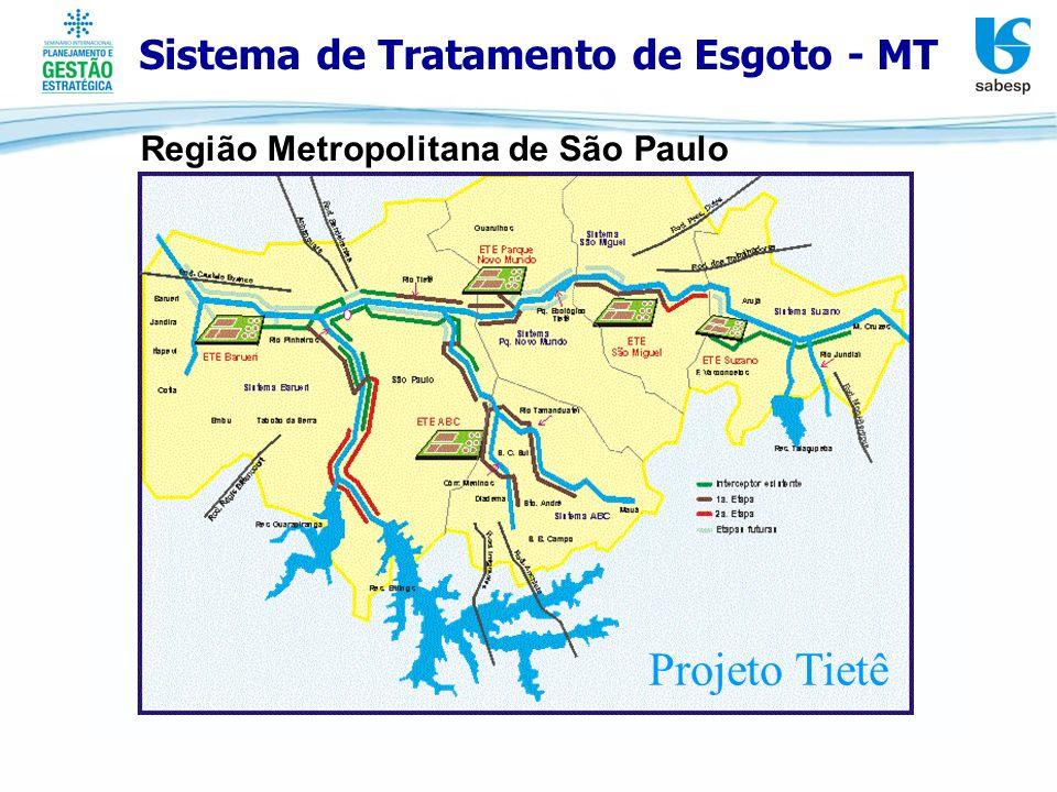 Sistema de Tratamento de Esgoto - MT Região Metropolitana de São Paulo