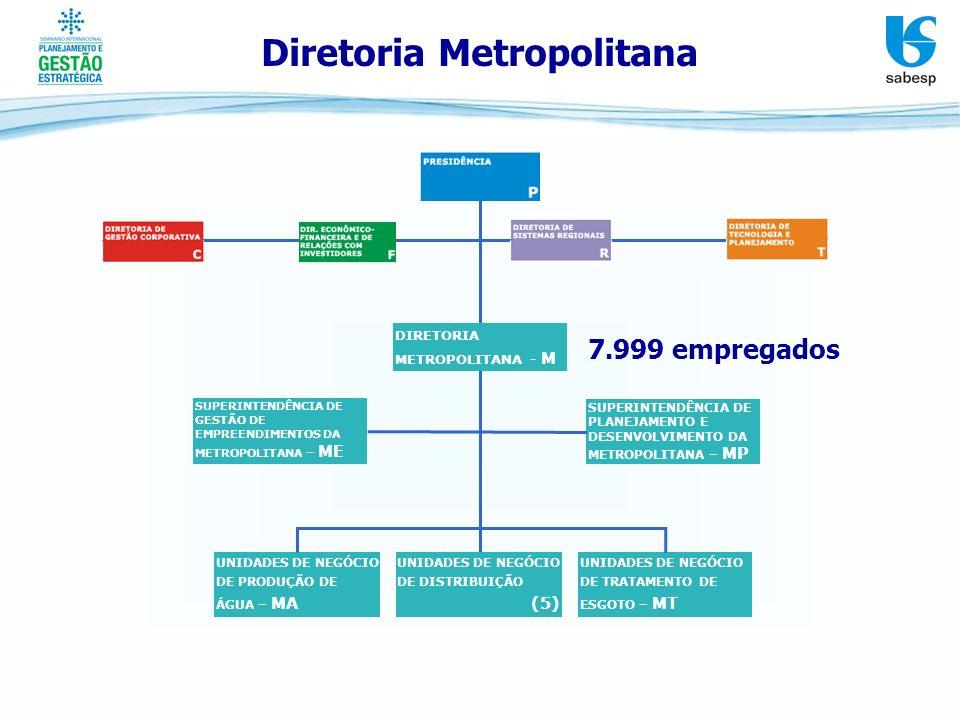 Diretoria Metropolitana