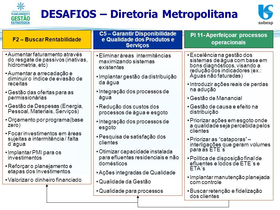 DESAFIOS – Diretoria Metropolitana