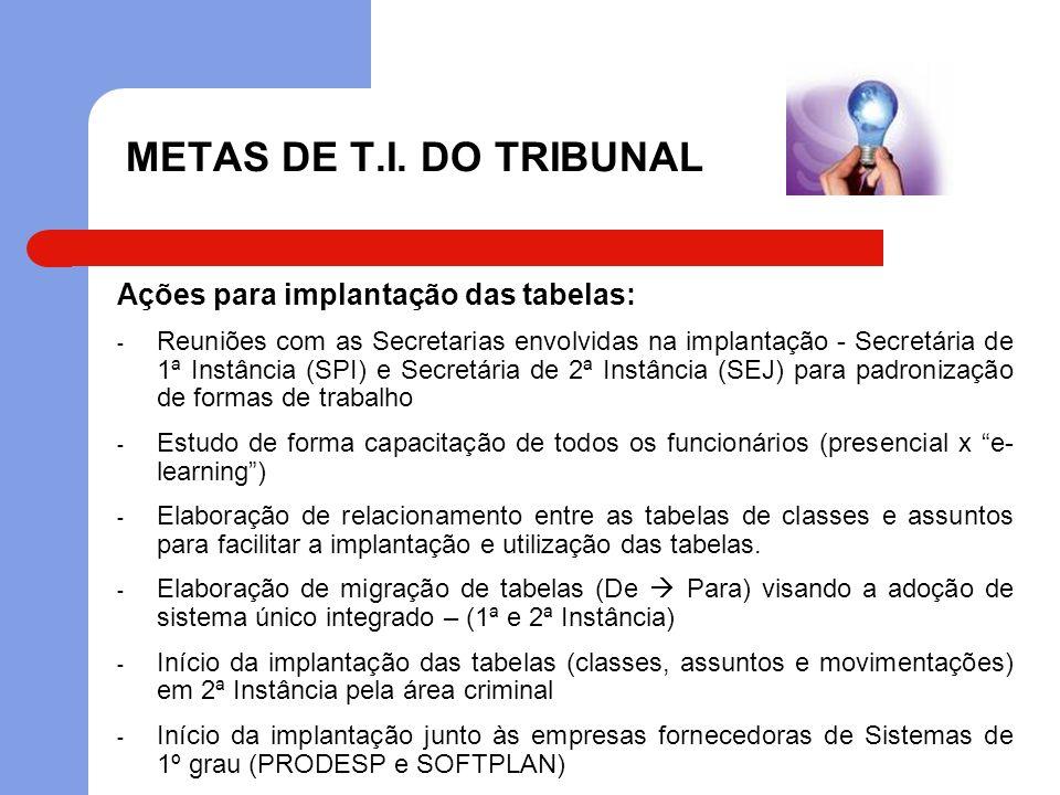 METAS DE T.I. DO TRIBUNAL Ações para implantação das tabelas:
