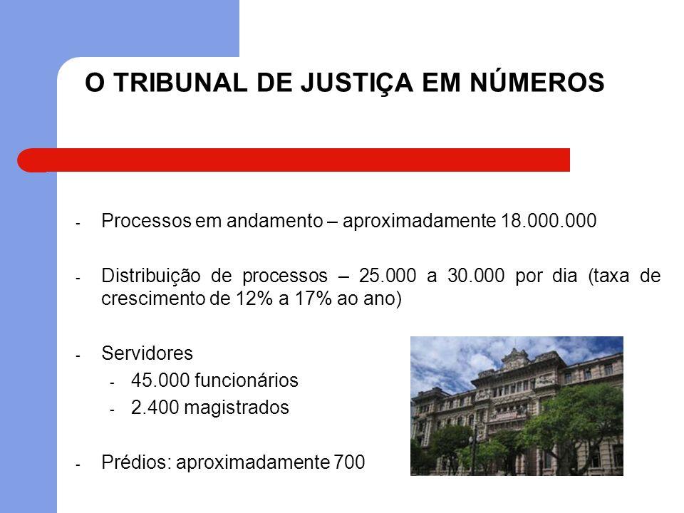 O TRIBUNAL DE JUSTIÇA EM NÚMEROS