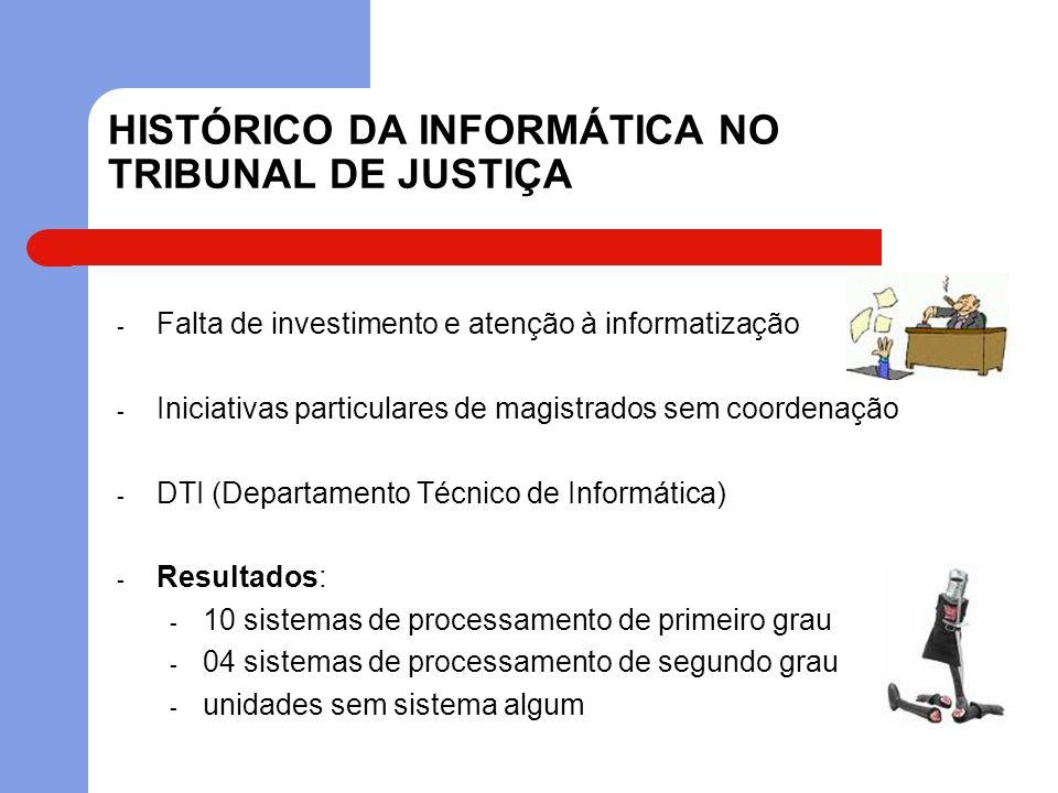 HISTÓRICO DA INFORMÁTICA NO TRIBUNAL DE JUSTIÇA