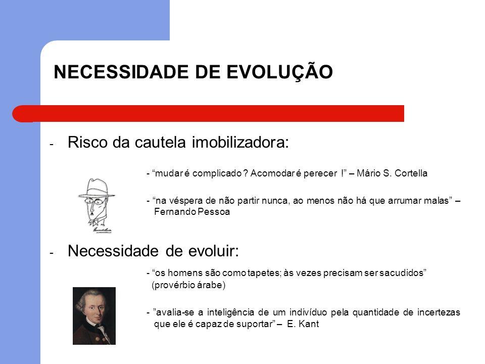NECESSIDADE DE EVOLUÇÃO